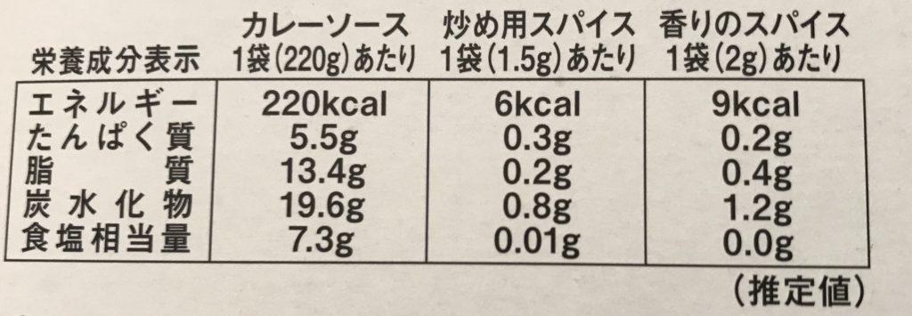 カルディ インドカレーキット カロリー  栄養成分表示